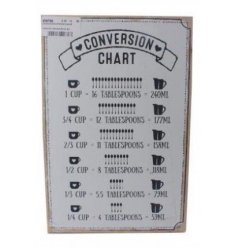 What better way to remember quantities and sizes than with this vintage styled wall chart.